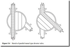 Pipelines and valves-0073
