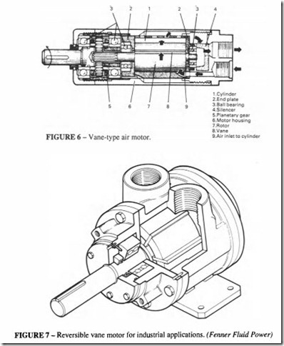 Applications on pneumatic -0401
