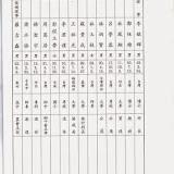 87會員大會手冊10.jpg