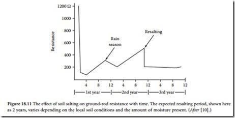 Grounding Practices-0300