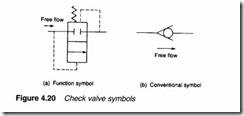 Control valves-0102