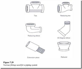 Hydraulic accessories-0204