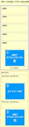 スーパー超シンプルテンプレート 一覧形式ページの広告配置 モバイル680px未満
