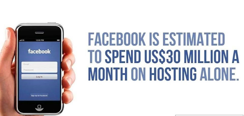 facebook facts (27)
