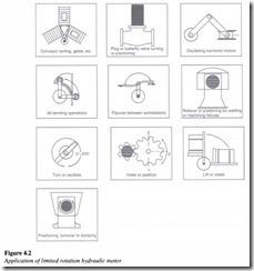 Hydraulic motors-0092