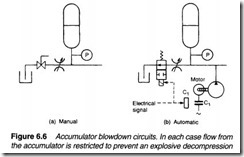 Hydraulic and pneumatic accessories-0179
