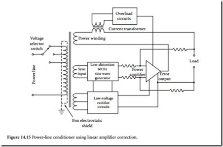 Power Conditioning Devices-0251