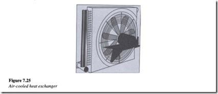 Hydraulic accessories-0198