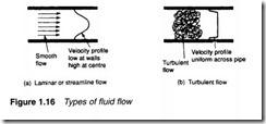 Fundamental principles-0021
