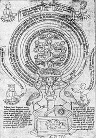Cover of Arthur Edward Waite's Book What Is Alchemy