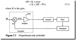 Process control pneumatics-0194