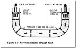 FLUID POWER DYNAMICS-0255