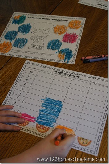 graphing pizza fractions - free printable game for kindergarten 1st grade 2nd grade 3rd grade