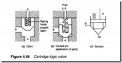 Control valves-0128