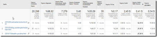 analytics-ve-adsense