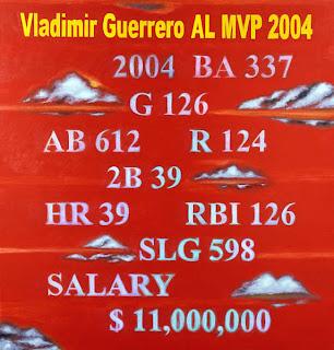 Portrait of Vladimir Guerrero in 2004