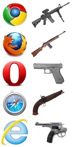 navegadores armas Armas de navegar