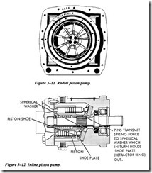 FLUID POWER DYNAMICS-0268