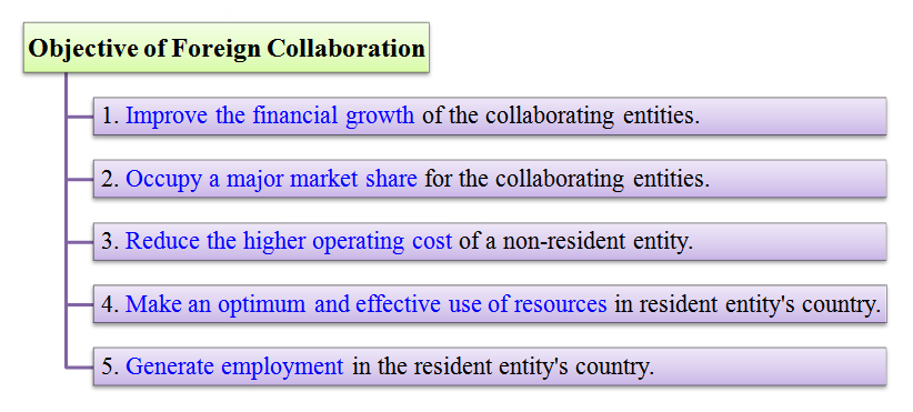 objectives of foreign collaboration