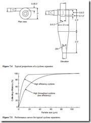 Gas–solid separation devices-0096