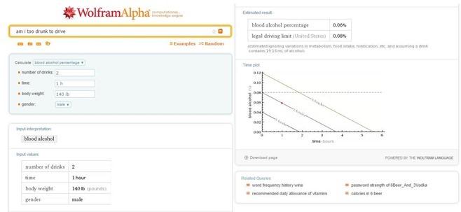 bevuto-troppo-wolfram-alpha