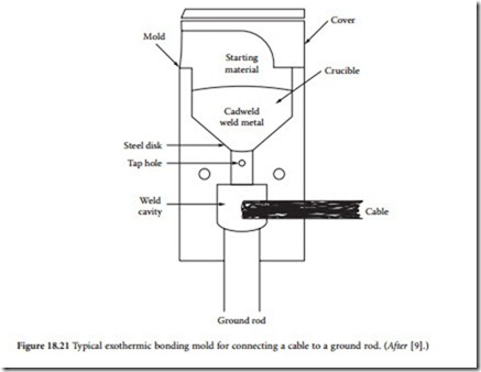 Grounding Practices-0308