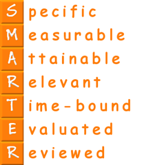 Smarter Goals: Specific, Measurable, Attainable, Relevant, Time-bound, Evaluated, Reviewed
