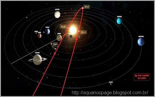 Fotos nasa planeta nibiru 94