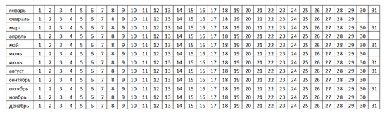 календарик пинарик
