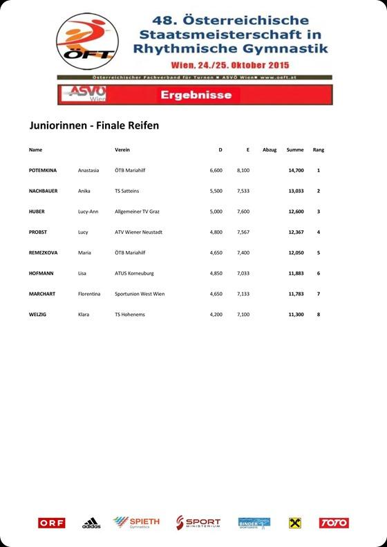 Erg_2015-10-24 25_OeStM-Rhythmische-Gymnastik_Einzel Team_Wien-page-016