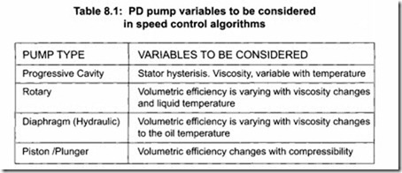 VARIABLE SPEED PUMPING-0769