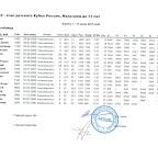 М11 таблица2.jpg