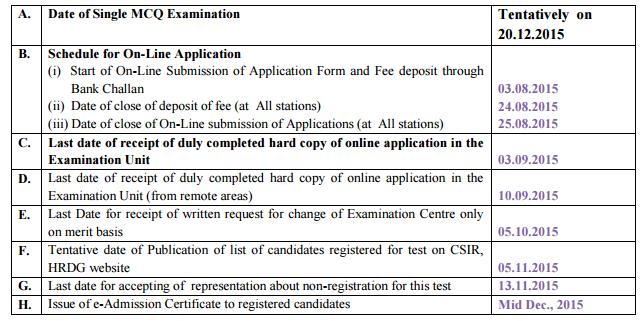 csir net exam date