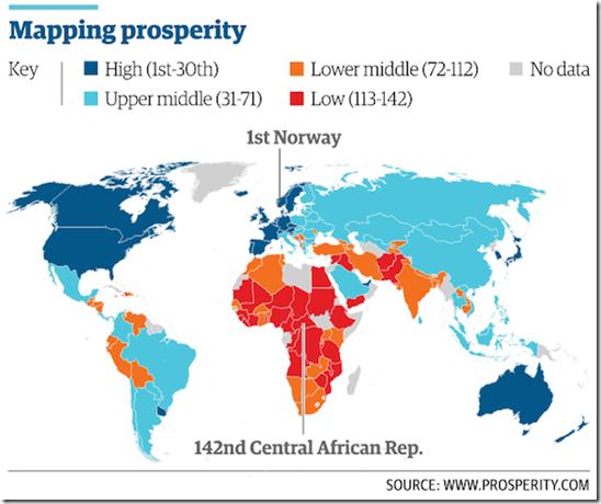 Prosperity Map