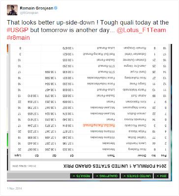 Ромэн Грожан переворачивает квалификацию в твиттере на Гран-при США 2014