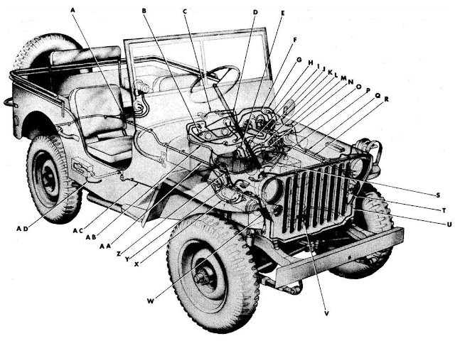 Willys Mb    Ford Gpw Wiring