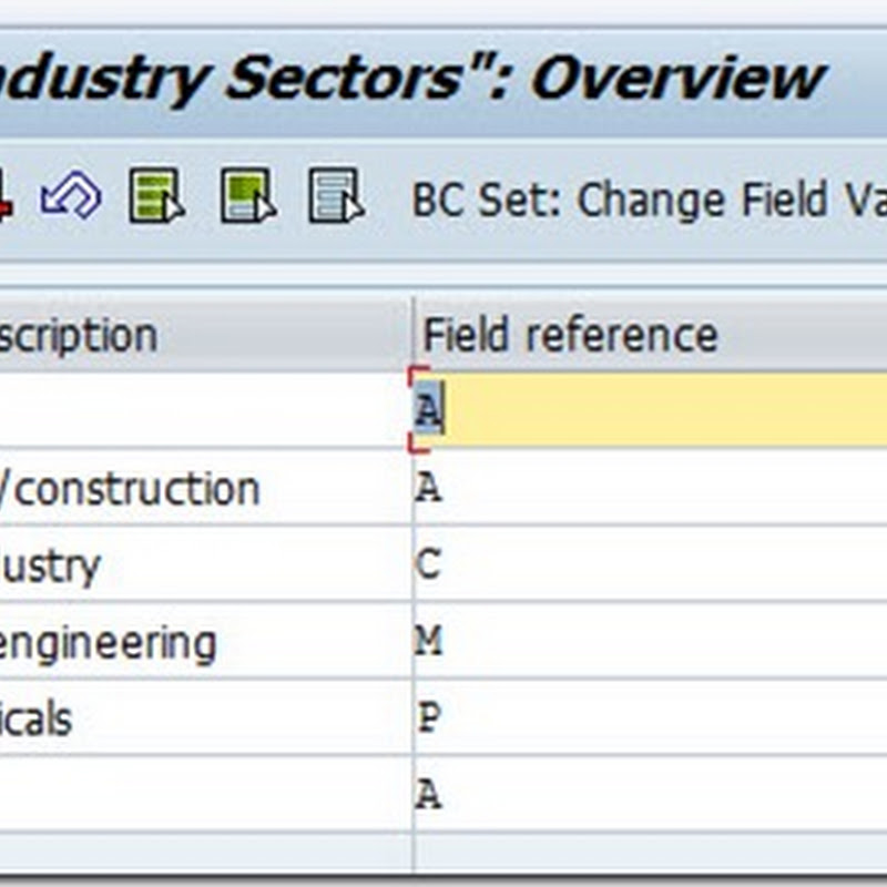 Define Industry Sector