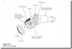 Hydraulic pumps-0077