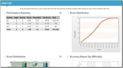 IBPS PO prelims mock tests,IBPS PO prelims online mock tests