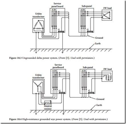 Grounding Practices-0291