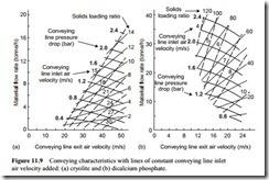 Conveying characteristics-0197