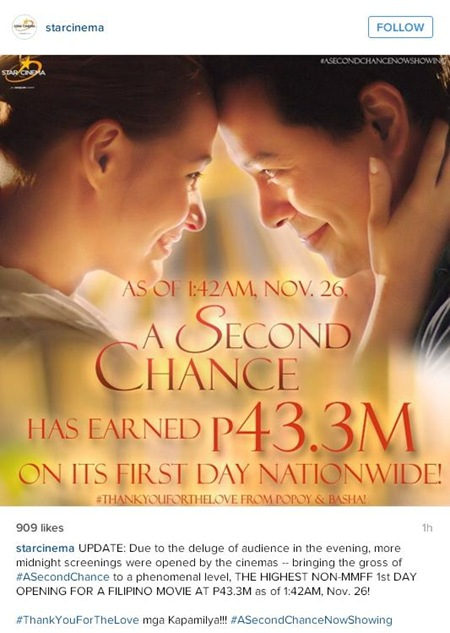 A Second Chance 1st day gross