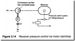Air compressors, air treatment and pressure regulation-0066