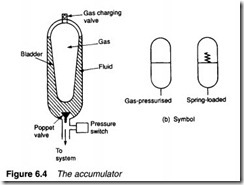 Hydraulic and pneumatic accessories-0177