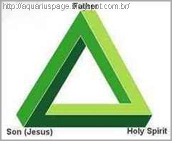 trindade-cristã-dualidade