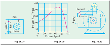 Diagram Conditioning Air Wiring Compressor Capicitorstart on