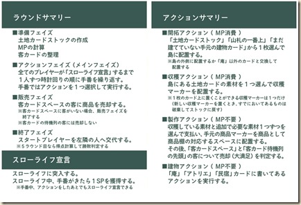 shima_summary