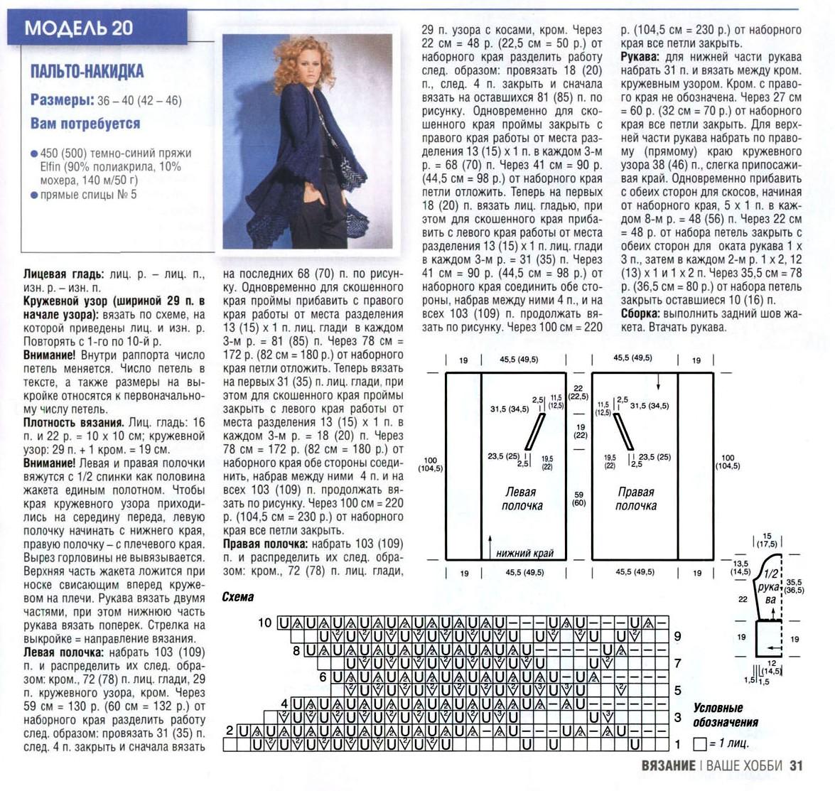 КАРДИГАН СПИЦАМИ ЗИНАИДА ИВАНОВНА Простые схемы 68