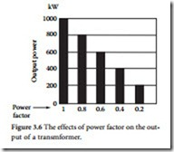Power Factor-0055