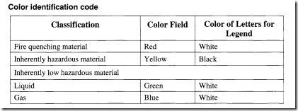 Hydraulic accessories-0202